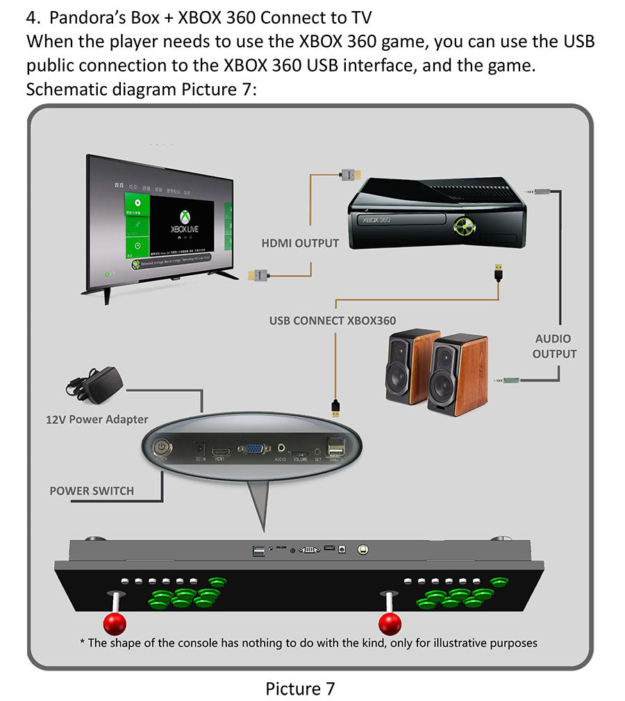 Xbox 360 Av Out Schematics Diagram Insides One On Multi Player Pandoras Gaming Box Xboxpc Ps3 Shoppersglobalcom