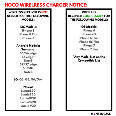HOCO Wireless Charger Signal Receiver - MonstaCase