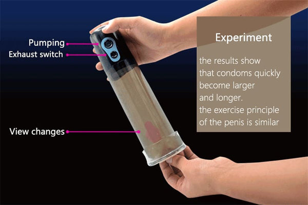 How does a penis pump work and does it work?