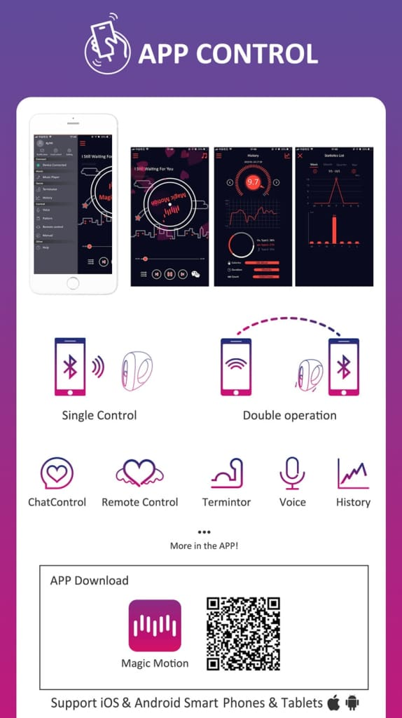 Magic Motion APP Smart Penis Ring Sex. Bluetooth Vibrator Cock Ring