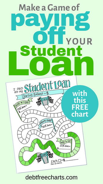 Make a game of paying off your student loan with this free chart, Free student loan payoff printable, paying off debt, paying off student loans, free game chart, student loan worksheet