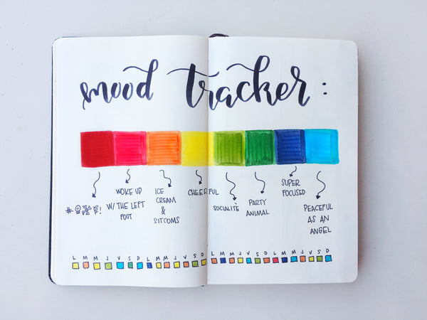 Bullet Journal: Mood Tracker