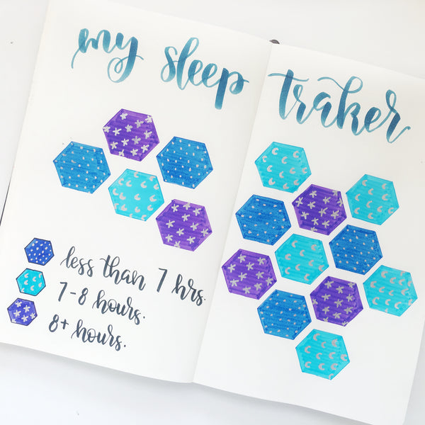 Pro Stencils to decorate your planner
