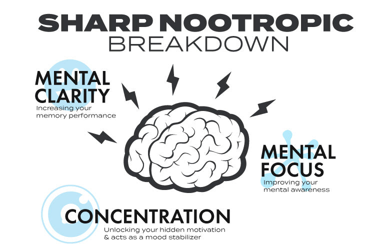 SHARP NOOTROPIC BREAKDOWN