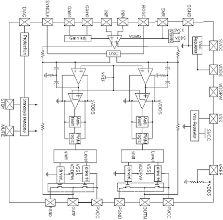 TDA 7498 DIAGRAM  DATA SHEET