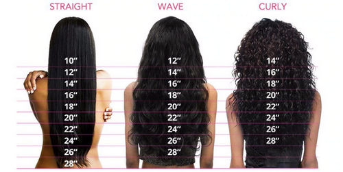 Malaysian Straight - 3 Bundle Deal