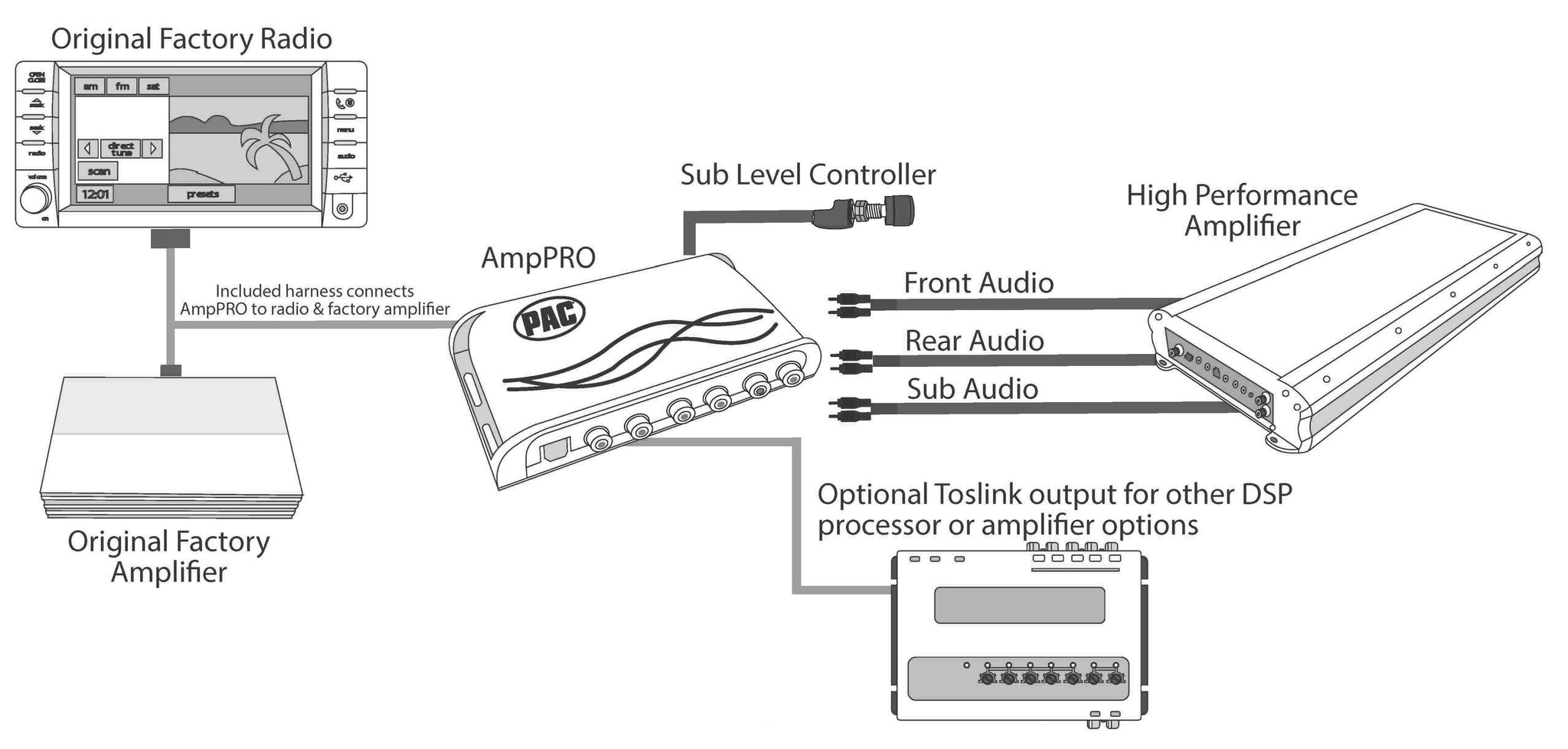 2007 - 2014 FORD AND LINCOLN VEHICLES WITH AMPLIFIED ...