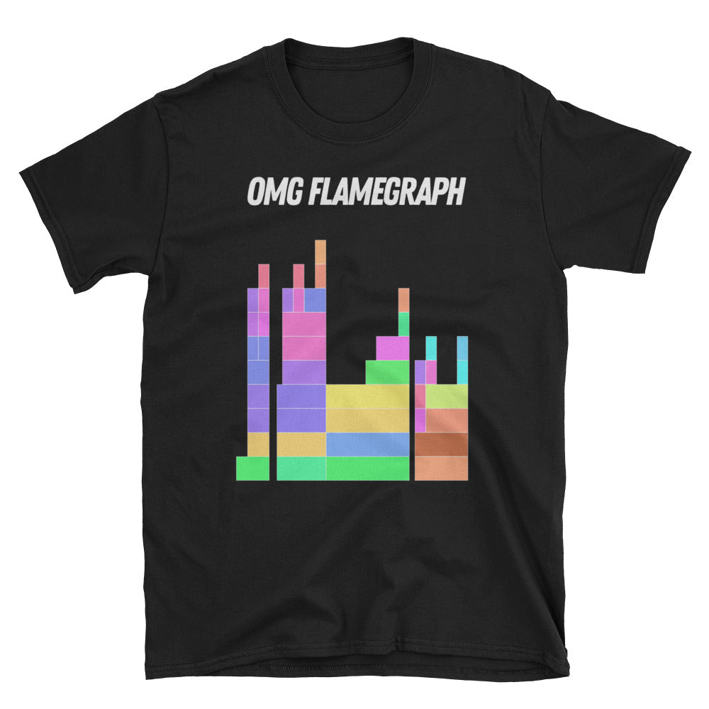 OMG Flamegraph Short-Sleeve Unisex T-Shirt