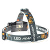 LED Camping Headlight