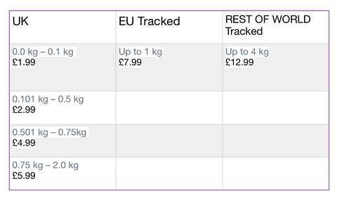 shipping delivery rates for UK, EU and International Making Makeup