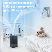(Open Box) KJ350G True HEPA Air Purifier