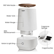 (Open Box) Ultrasonic Cool Mist Humidifier 4L