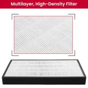 KJ350G Replacement Filter Set