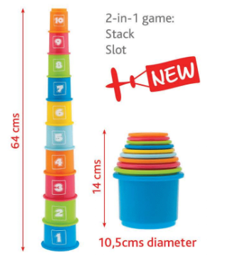 Chicco Stackable Numbers