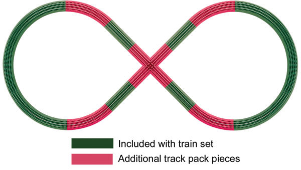 Lionel - Fastrack Figure 8 Add-On Track Pack - O Scale (6-12030) - the-pennsy-station-llc