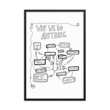 Why We Do Anything...To Get Laid by Eugenia Viti Framed Print