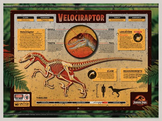 Jurassic Park Screenprint Poster Mondo xx/325 DKNG Signed/Numbered