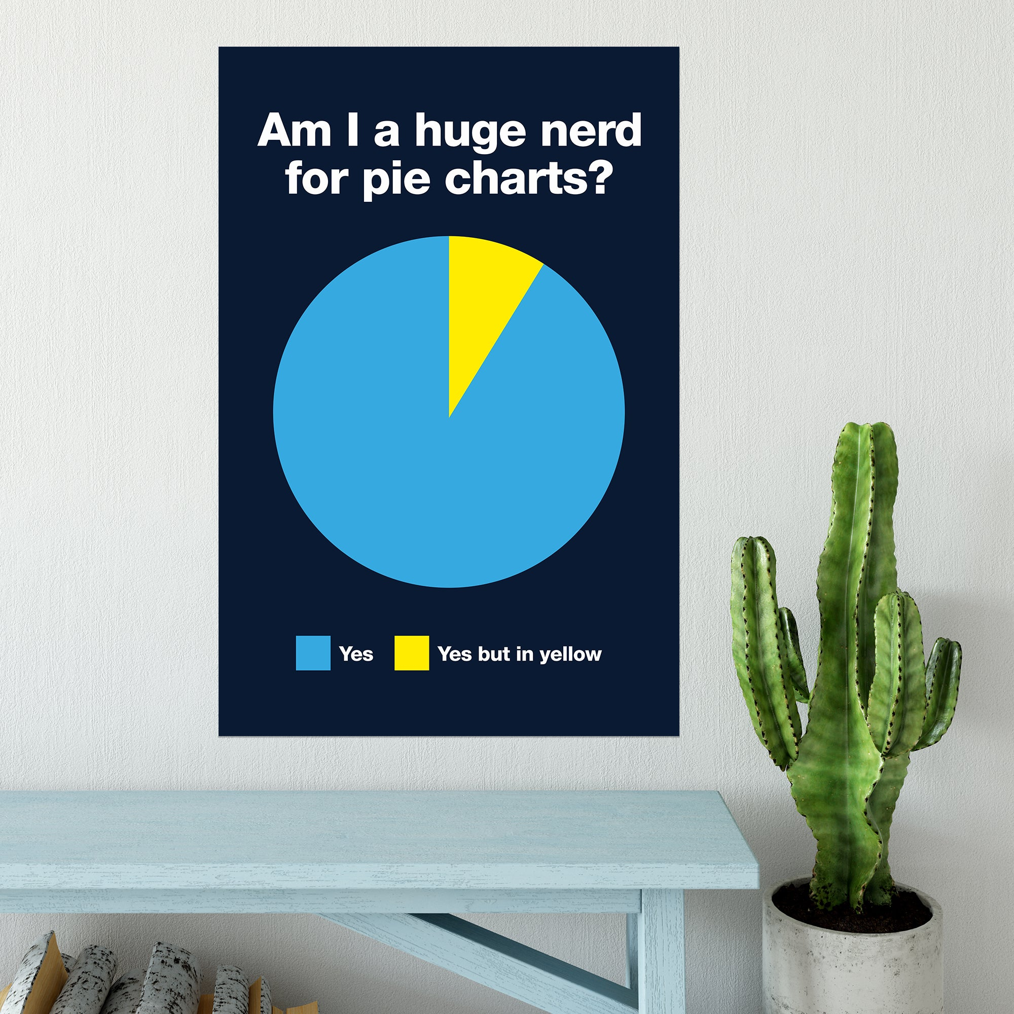 CHEAP Pie Charts Poster 25050042233 – Clothing Accessories