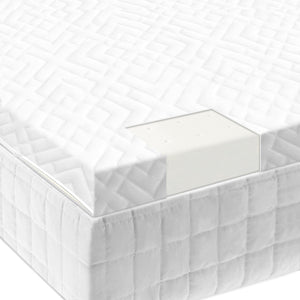 "Isolus 2"" Latex Mattress Topper"