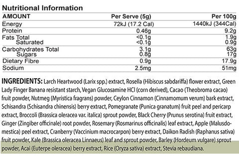 Gutright Nutritional Information
