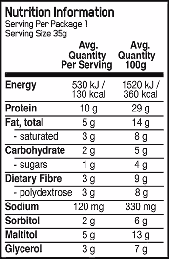 Stix Nutritional Panel Graphic
