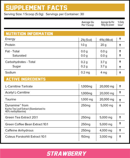 Force Element Performance - Cleared Hot - fat burner - WholeSupps