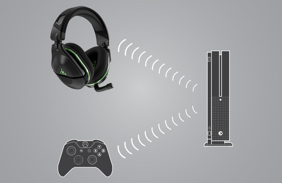 Turtle Beach product feature showcasing xbox_wireless.jpg