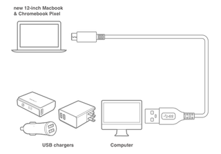 macally-3-1-usb-c-to-usb-a-cable-3