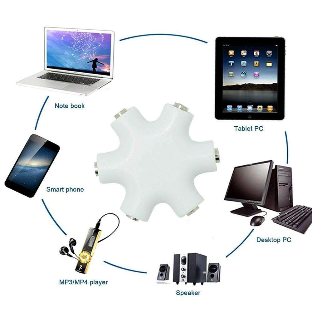 5 in 1 Sharing Device - Great File Sharing Device For You And Your Friends