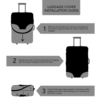 Artistic Printed Luggage Covers – Market Series 01