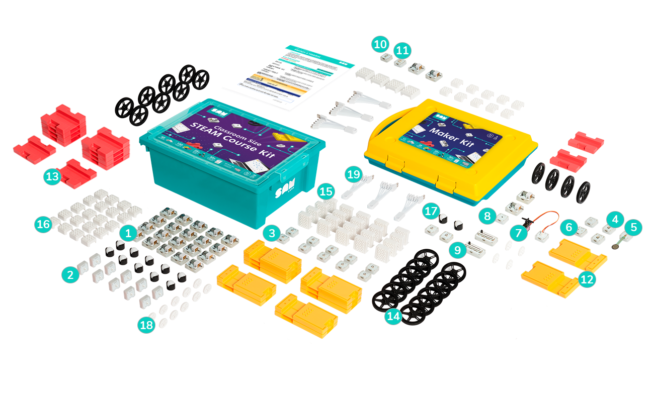 Maker and STEAM Course Kit Bundle - Classroom size