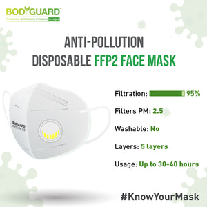 BodyGuard N95 + PM2.5 FFP2 Anti Pollution Face Mask with 5 Layers Protection - Pee Buddy