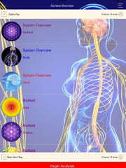 Healing Chronic Cases - Biofeedback Practitioner Training 2