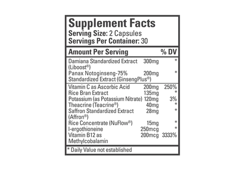 Libby Female Supplement