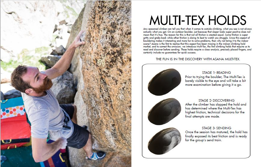 MULTITEX CLIMBING HOLDS