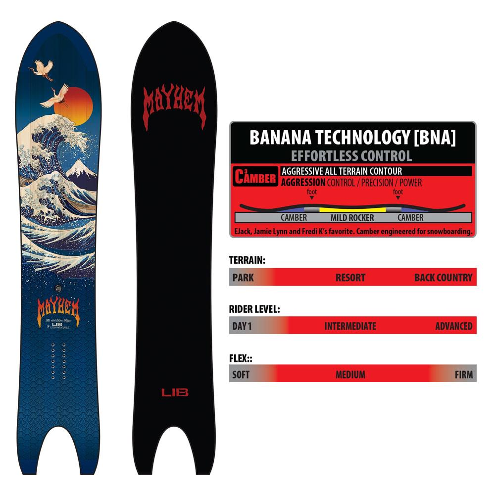 Lib Tech x Lost Retro Ripper 2021