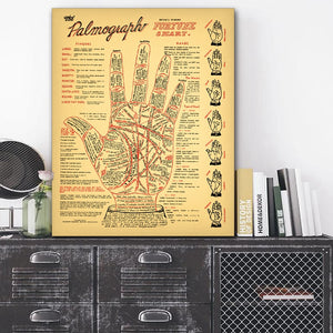 Palm Reading Prints Antique Palmistry Fortune Telling Chart Poster Vintage Wall Art Picture Canvas Painting Occult Decor