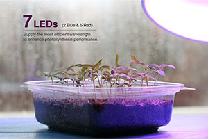 LED Grow Light - Farm Nevada - Gardeners Start Here