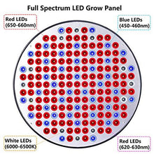 50W UFO LED Grow Light Panel Full Spectrum with Switch for Indoor Plants Seeding Growing and flowering. - Farm Nevada - Gardeners Start Here