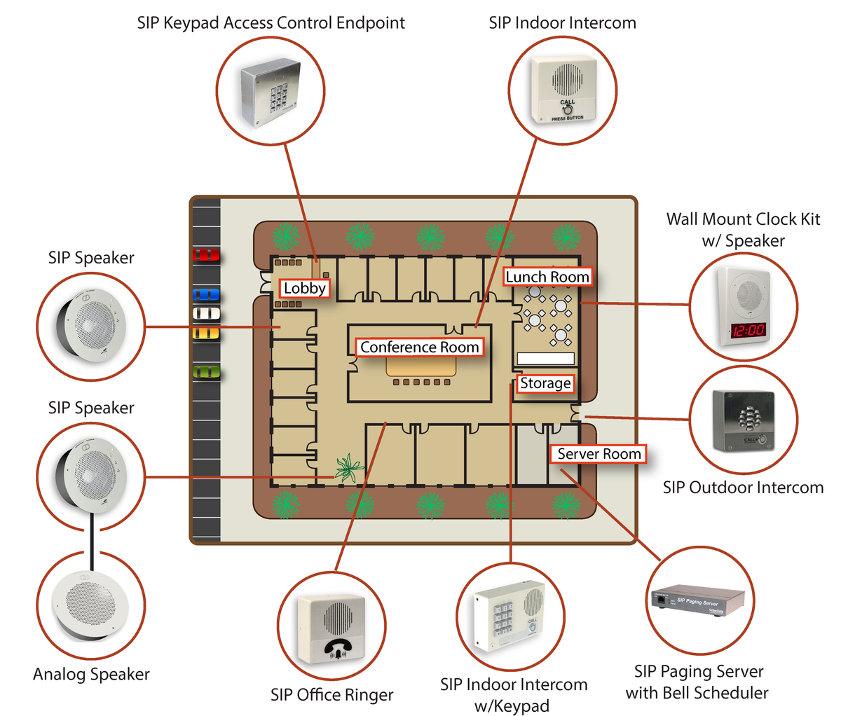 Implementation Solutions Cyberdata Corporation Office Phone System Wiring Diagram Recently Relocated To A New Building The Company Requires Both Overhead Paging For General Announcements And Two Way Communication Devices With