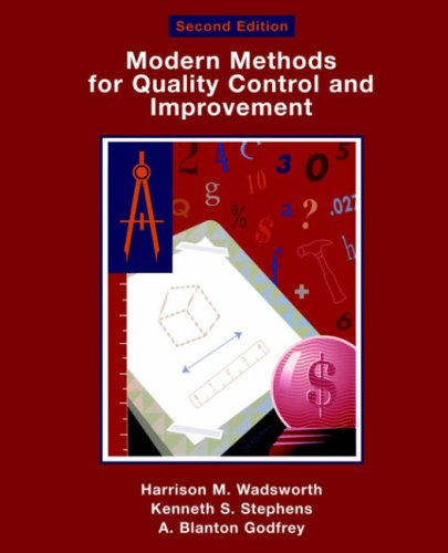 Modern Methods For Quality Control And Improvement