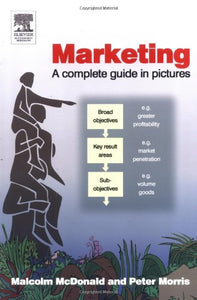Marketing: A complete guide in pictures, Second Edition