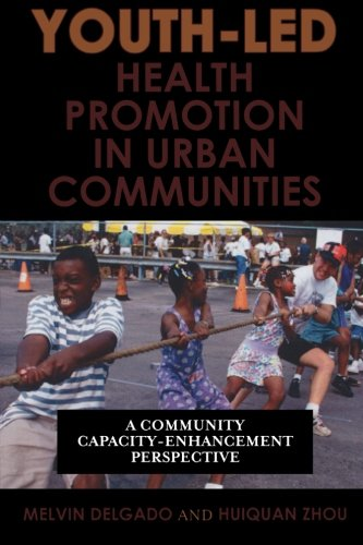 Youth-Led Health Promotion in Urban Communities: A Community Capacity-Enrichment Perspective