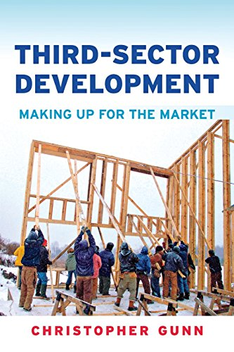 Third-Sector Development: Making Up for the Market
