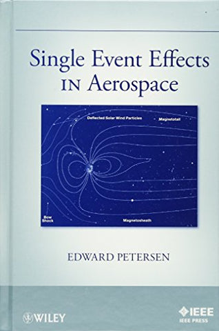 Single Event Effects in Aerospace