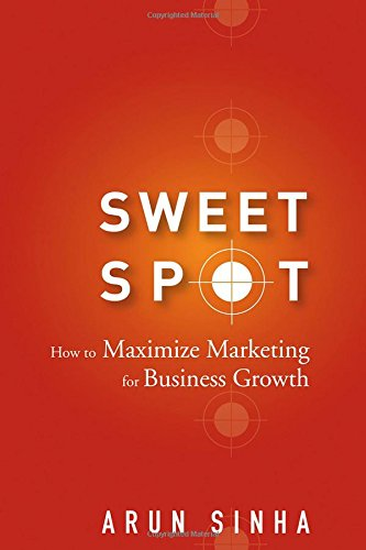 Sweet Spot: How to Maximize Marketing for Business Growth
