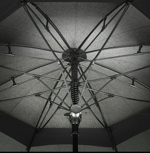 BrellaSavr Umbrella
