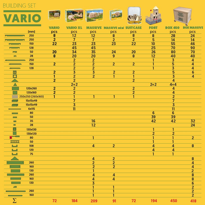 Walachia Vario Box 450 pieces (Classic, XL and Fort)