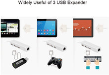 Load image into Gallery viewer, Micro USB to Ethernet Adapter for Amazon Fire TV Stick 2nd Gen., White