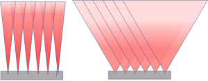 Beam Angle for LED Red Light Therapy: Do Degrees Matter?